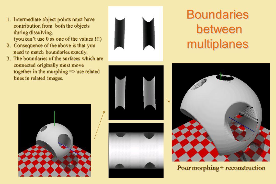 Boundaries between multiplanes