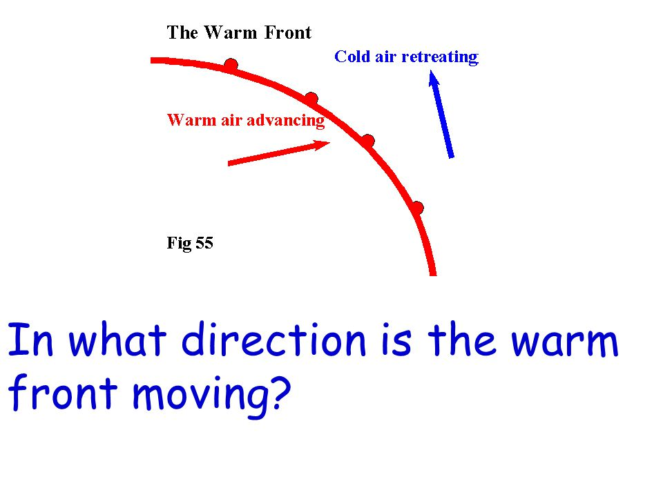 In what direction is the warm front moving