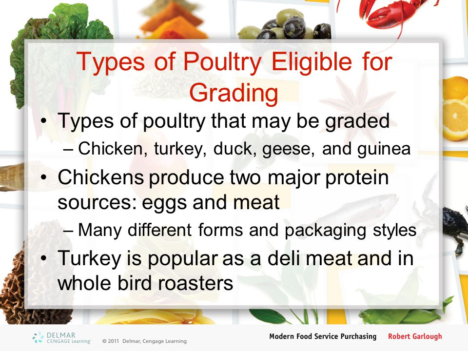 Types of Poultry Eligible for Grading