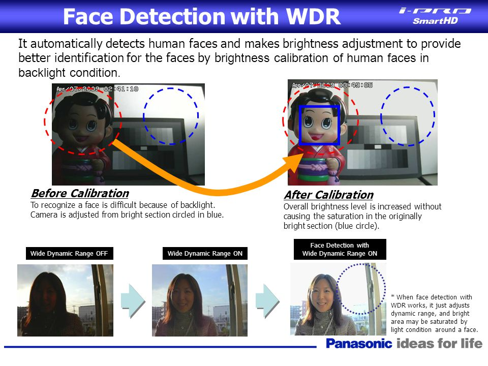 Face Detection with WDR