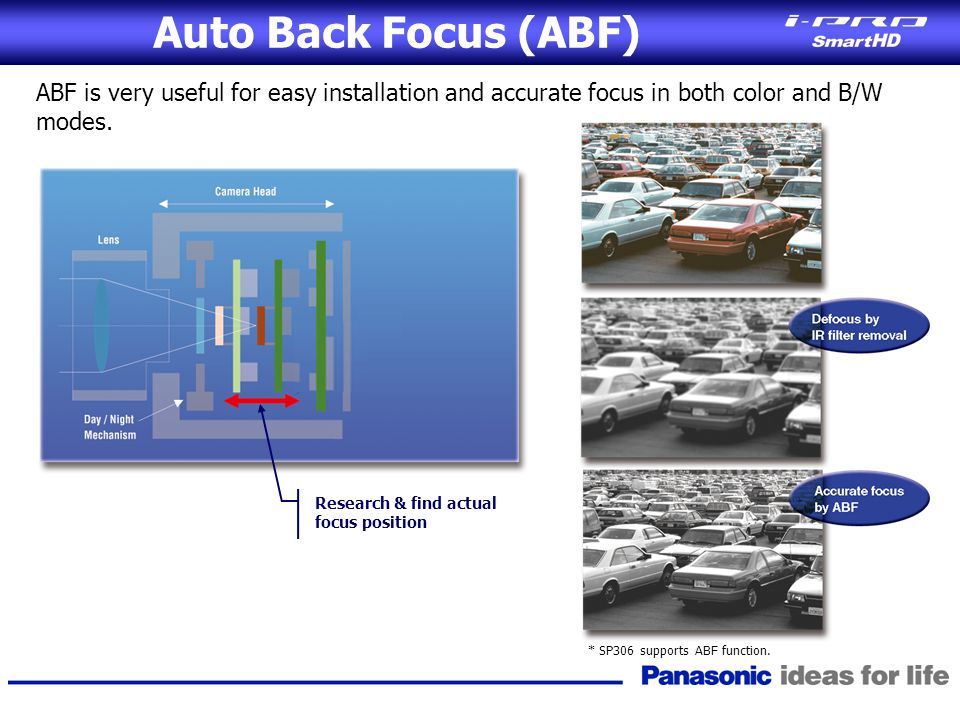 Auto Back Focus (ABF) ABF is very useful for easy installation and accurate focus in both color and B/W modes.