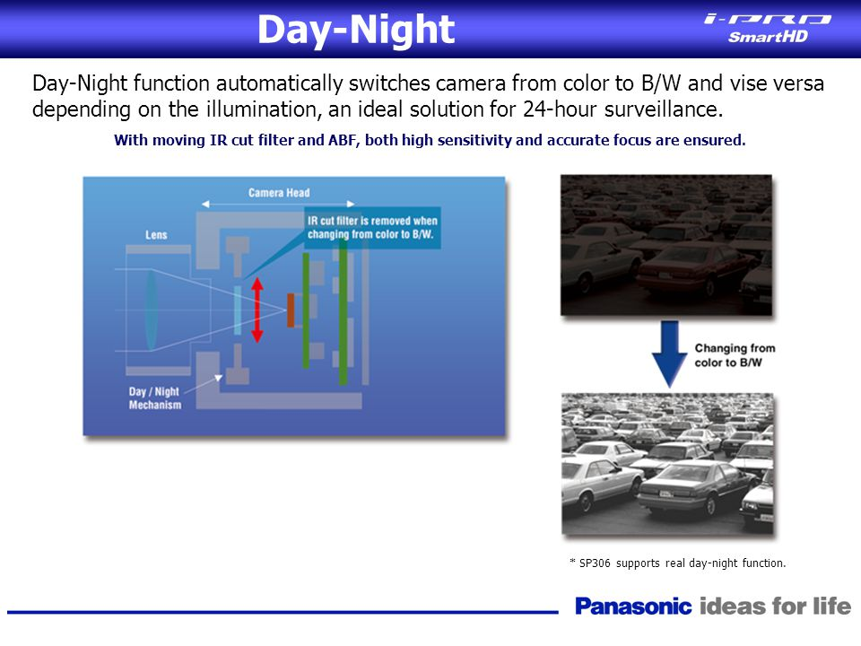 * SP306 supports real day-night function.