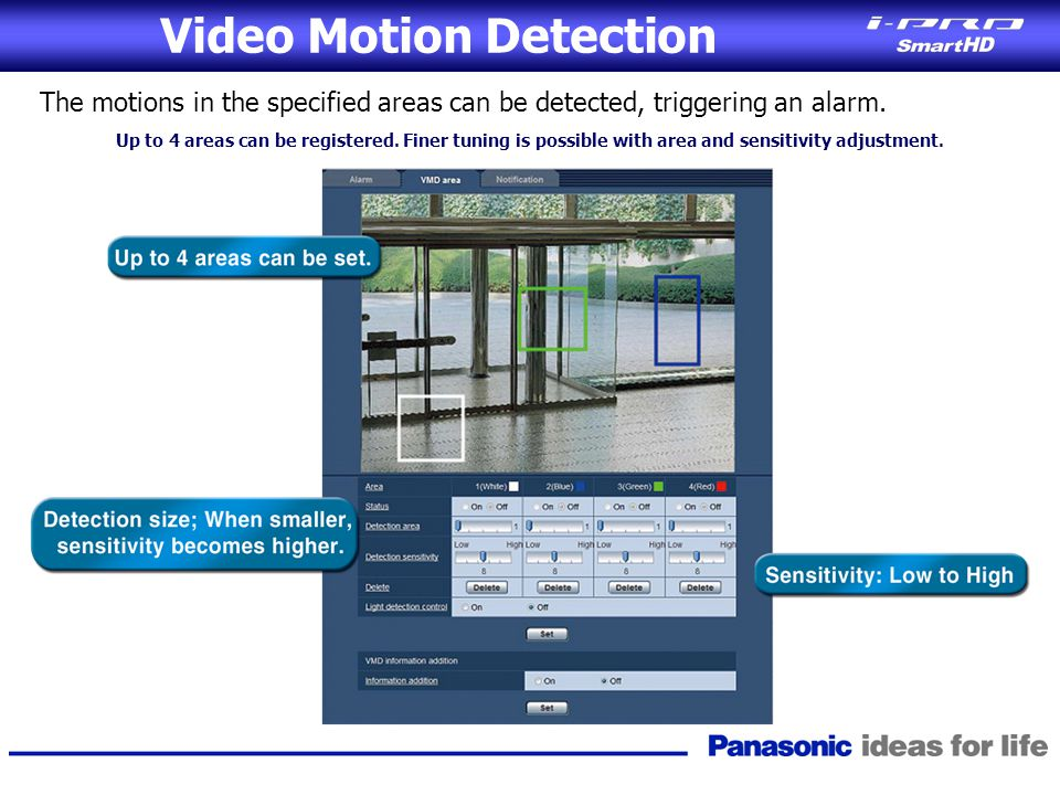 Video Motion Detection