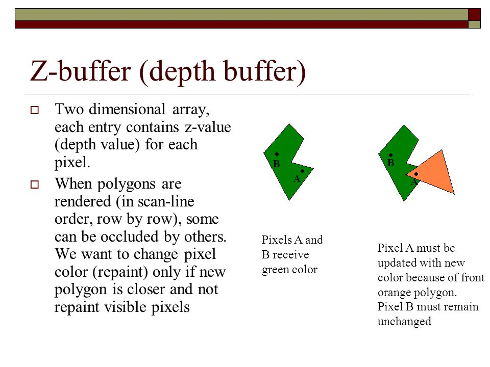 Z-buffer (depth buffer)