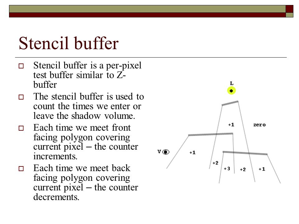 Stencil buffer Stencil buffer is a per-pixel test buffer similar to Z- buffer.