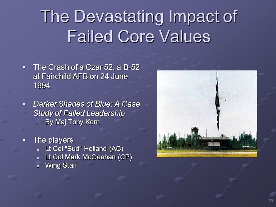 The Devastating Impact of Failed Core Values