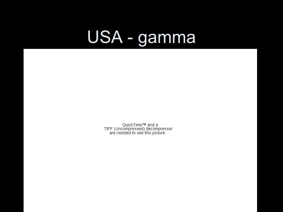 USA - gamma