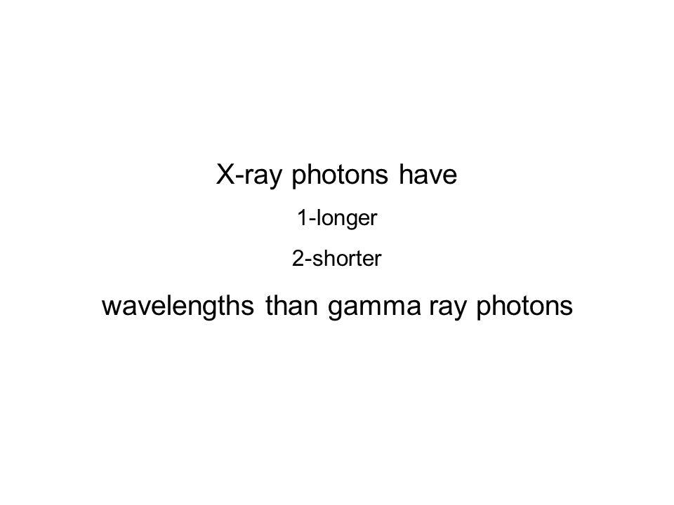 wavelengths than gamma ray photons