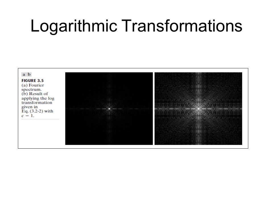 Logarithmic Transformations
