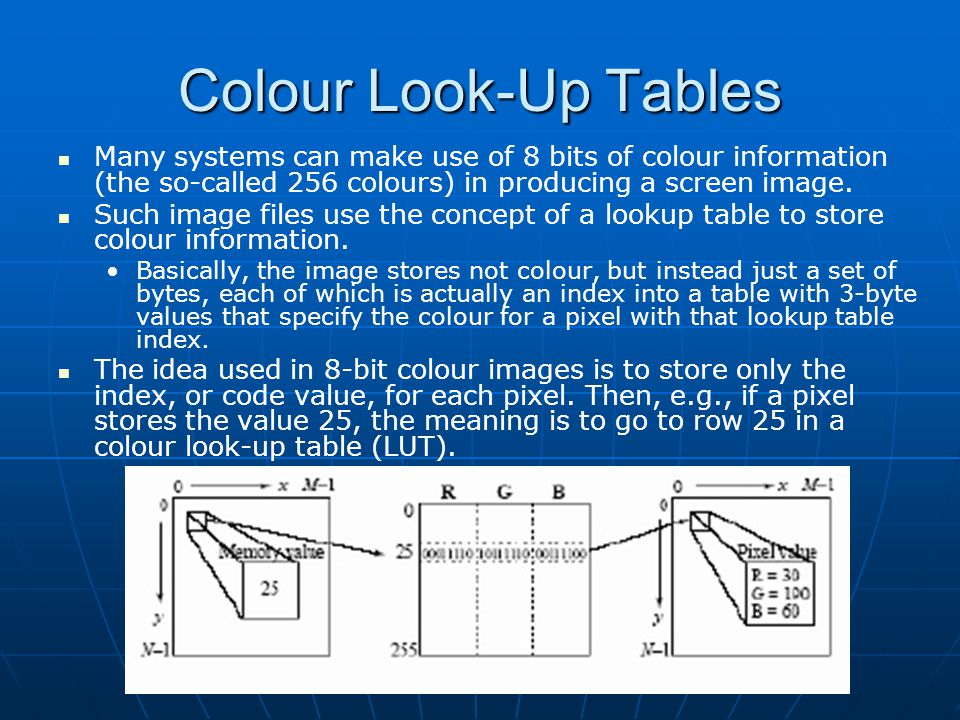 Colour Look-Up Tables Many systems can make use of 8 bits of colour information (the so-called 256 colours) in producing a screen image.