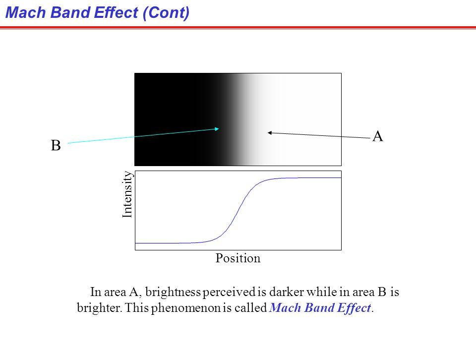 Mach Band Effect (Cont)
