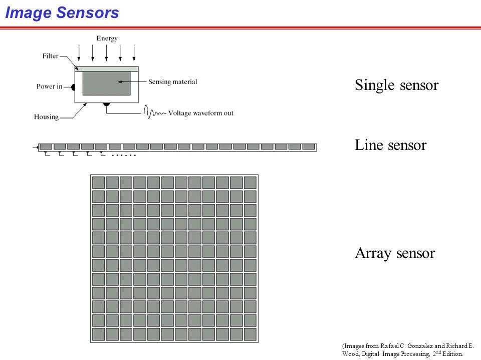 Image Sensors Single sensor Line sensor Array sensor