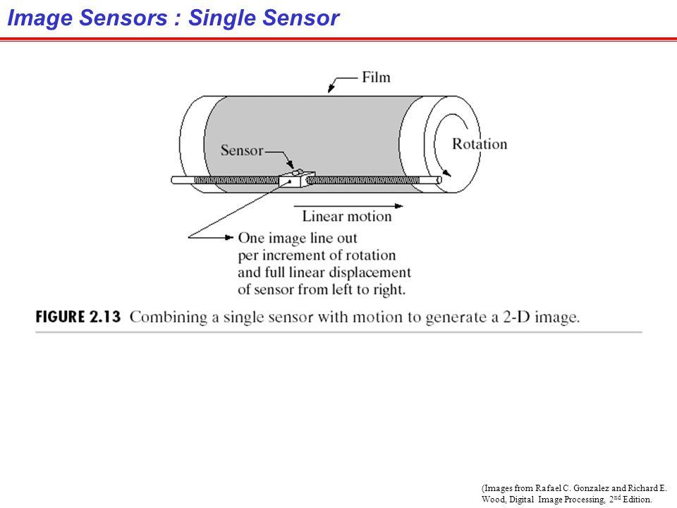Image Sensors : Single Sensor