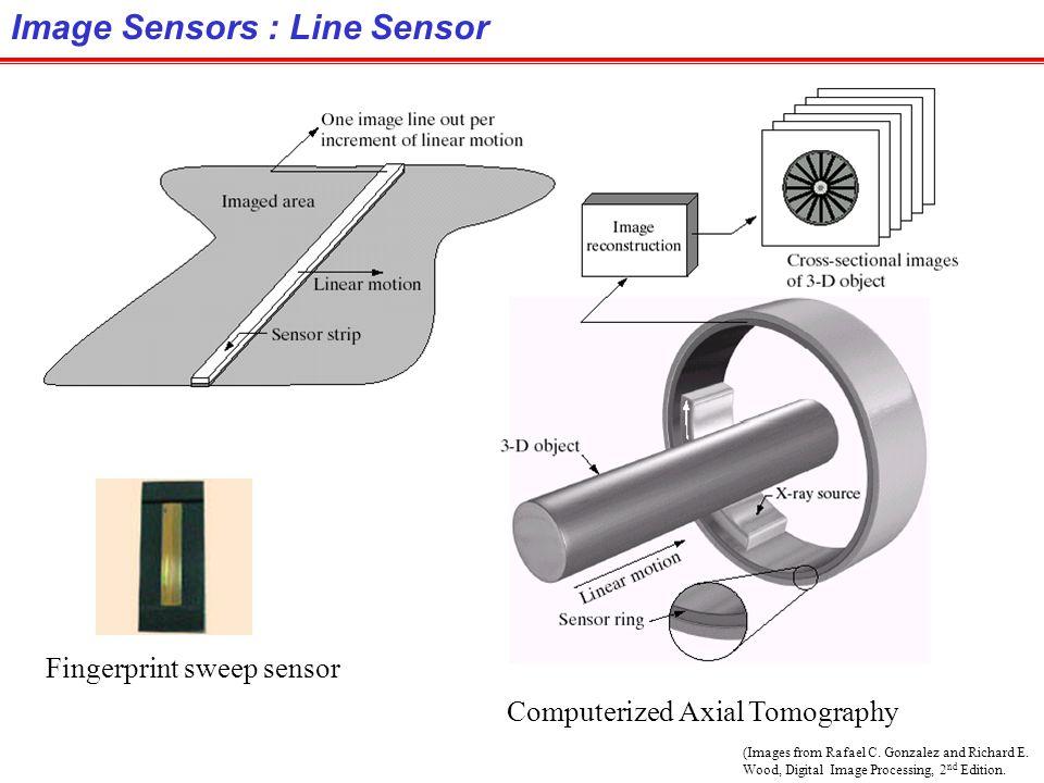 Image Sensors : Line Sensor
