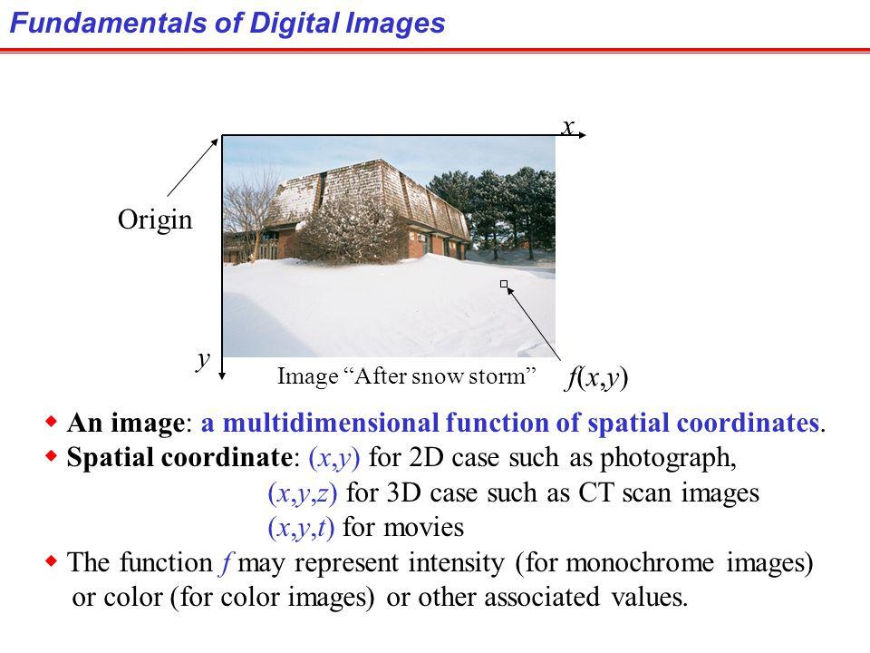 Fundamentals of Digital Images