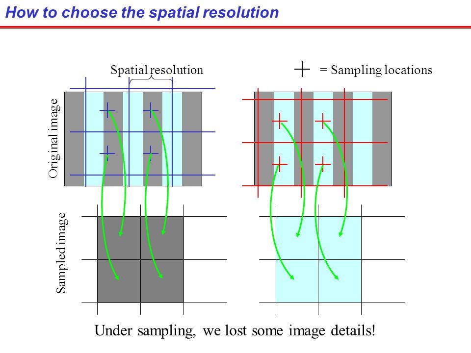 Under sampling, we lost some image details!