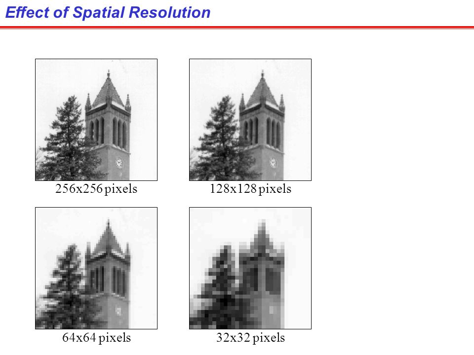 Effect of Spatial Resolution