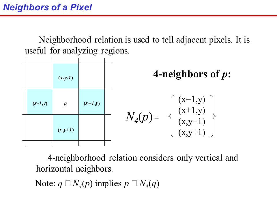 N4(p) = 4-neighbors of p: Neighbors of a Pixel