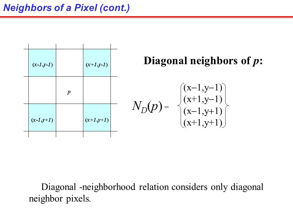 Diagonal neighbors of p: