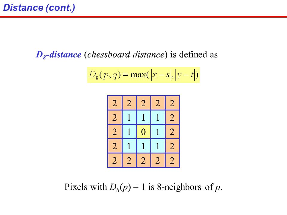 Distance (cont.) D8-distance (chessboard distance) is defined as. 2. 2. 2. 2. 2. 2. 1. 1. 1.