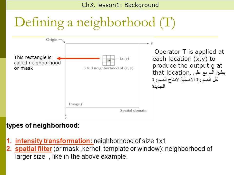 Defining a neighborhood (T)