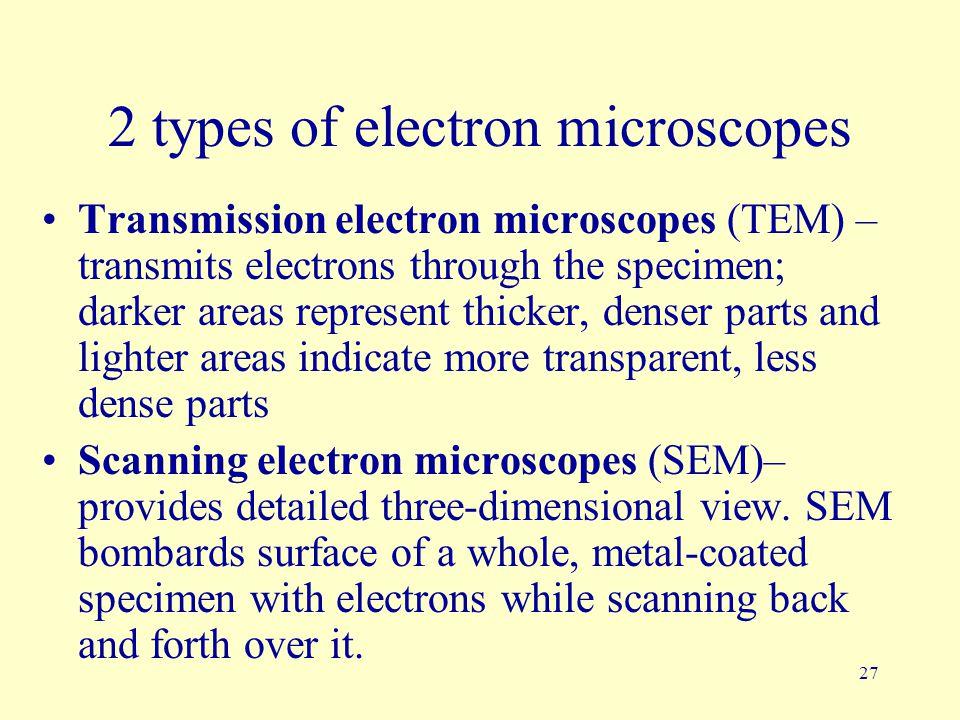 2 types of electron microscopes