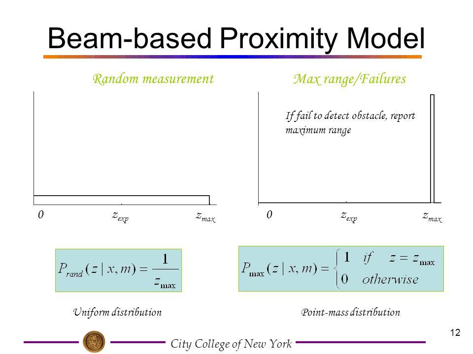 Beam-based Proximity Model