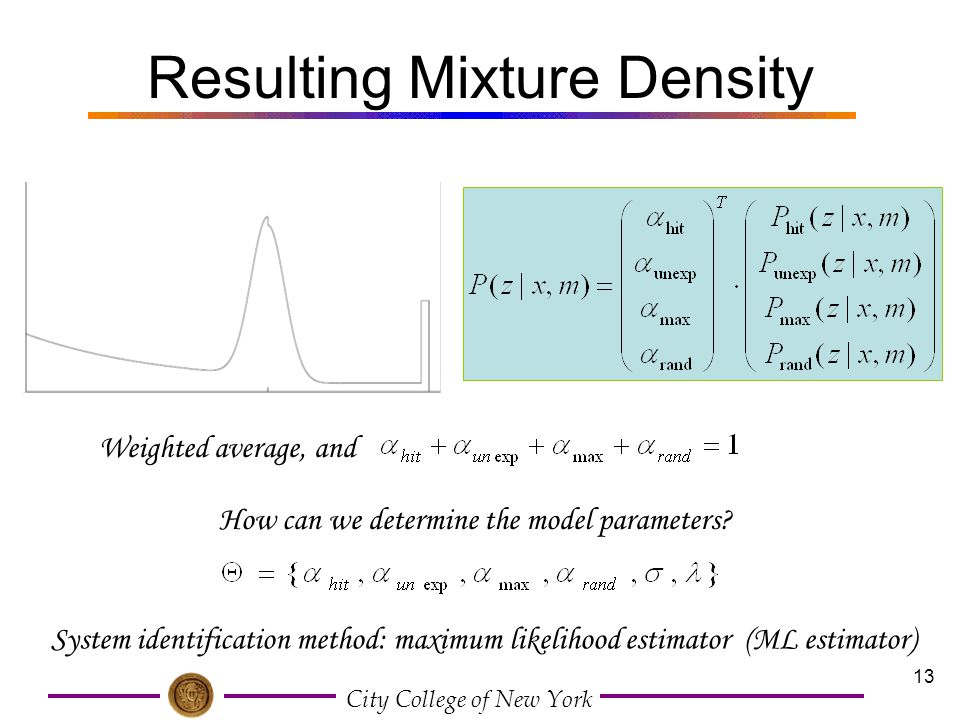 Resulting Mixture Density