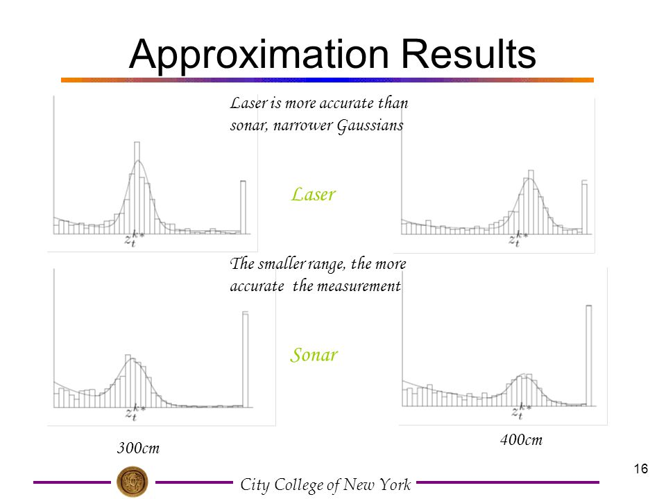 Approximation Results