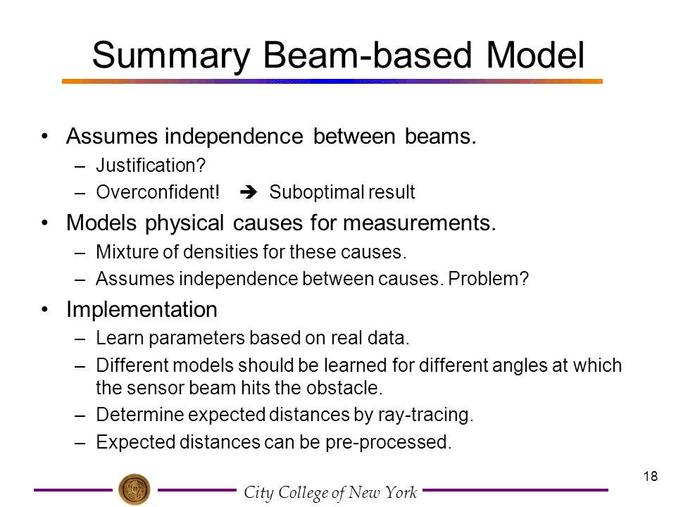 Summary Beam-based Model