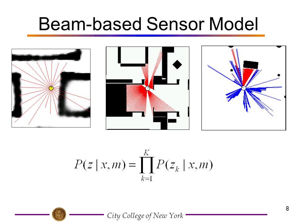 Beam-based Sensor Model