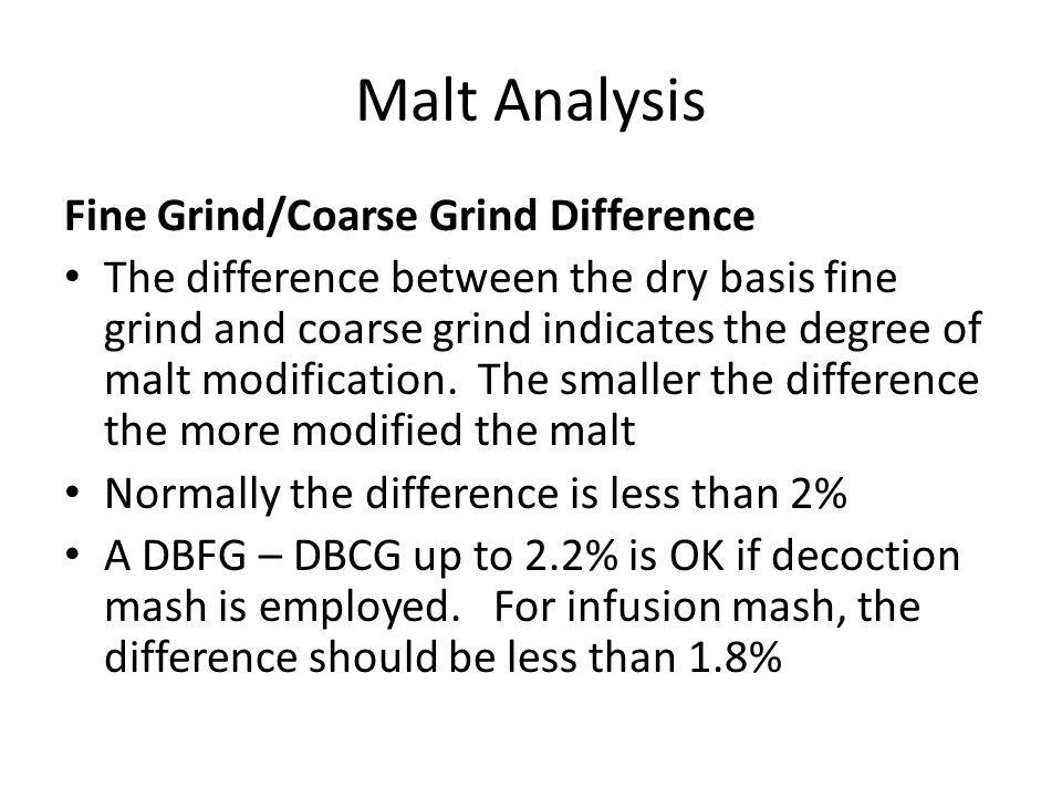 Malt Analysis Fine Grind/Coarse Grind Difference