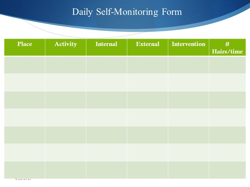 Daily Self-Monitoring Form