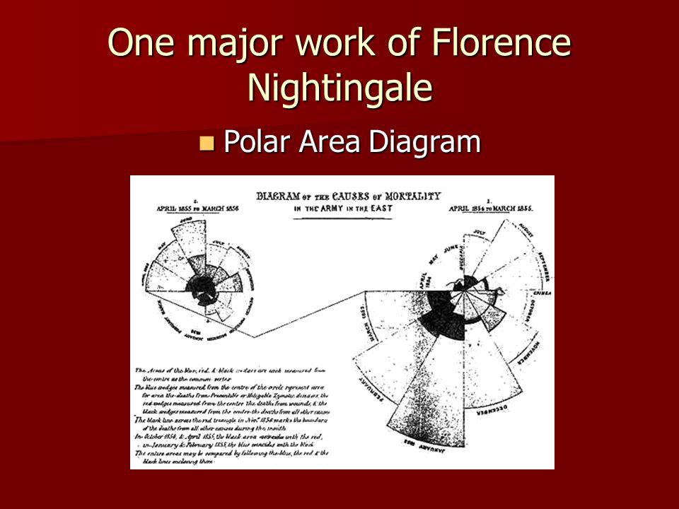 One major work of Florence Nightingale