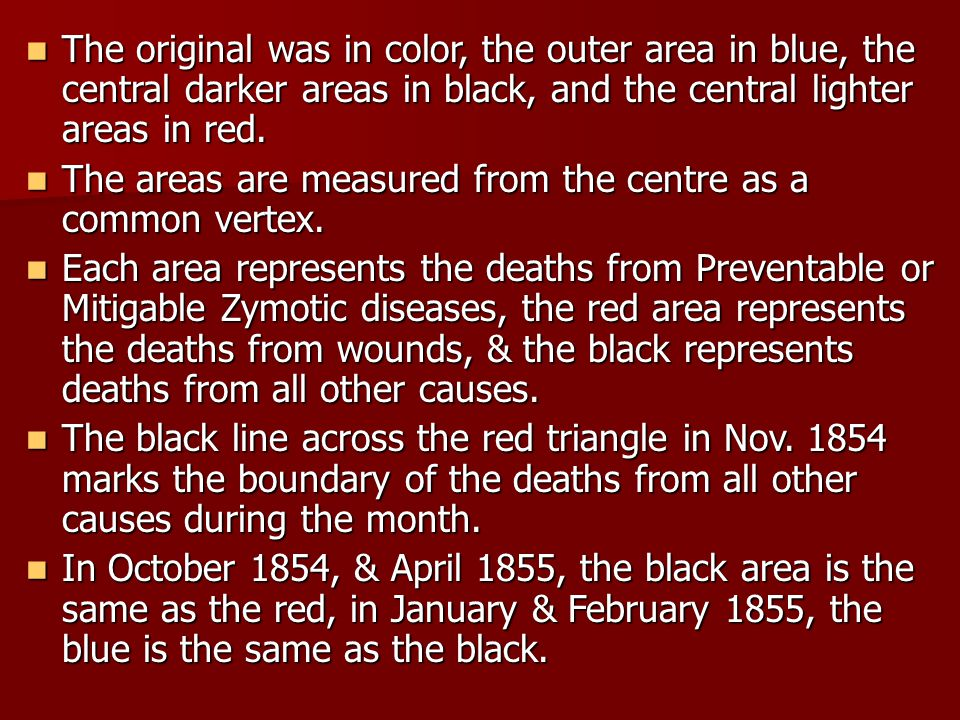 The original was in color, the outer area in blue, the central darker areas in black, and the central lighter areas in red.