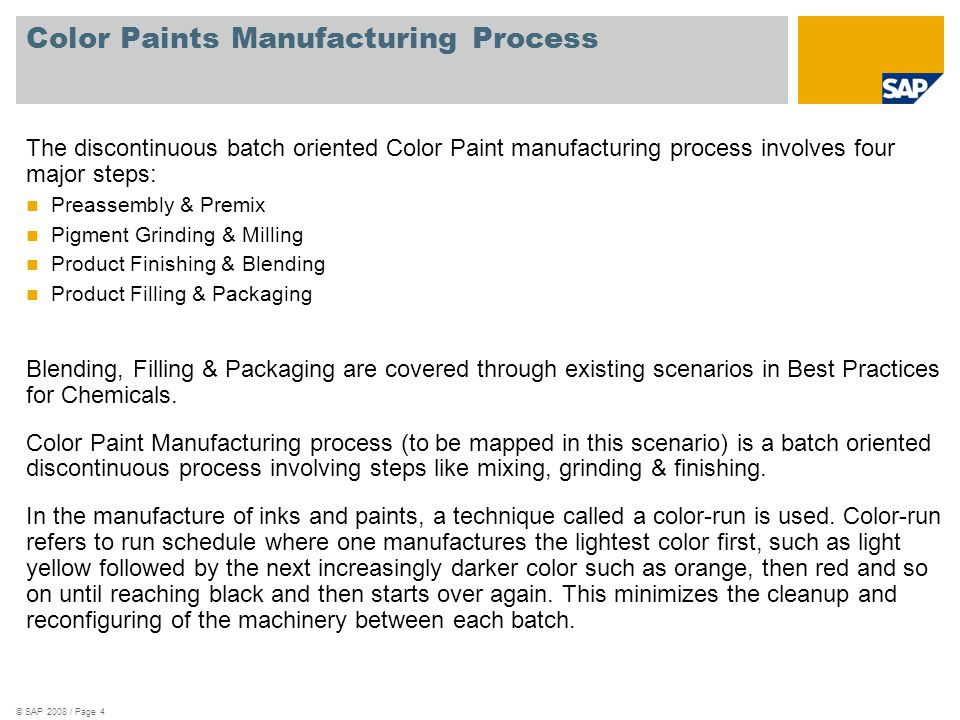 Color Paints Manufacturing Process