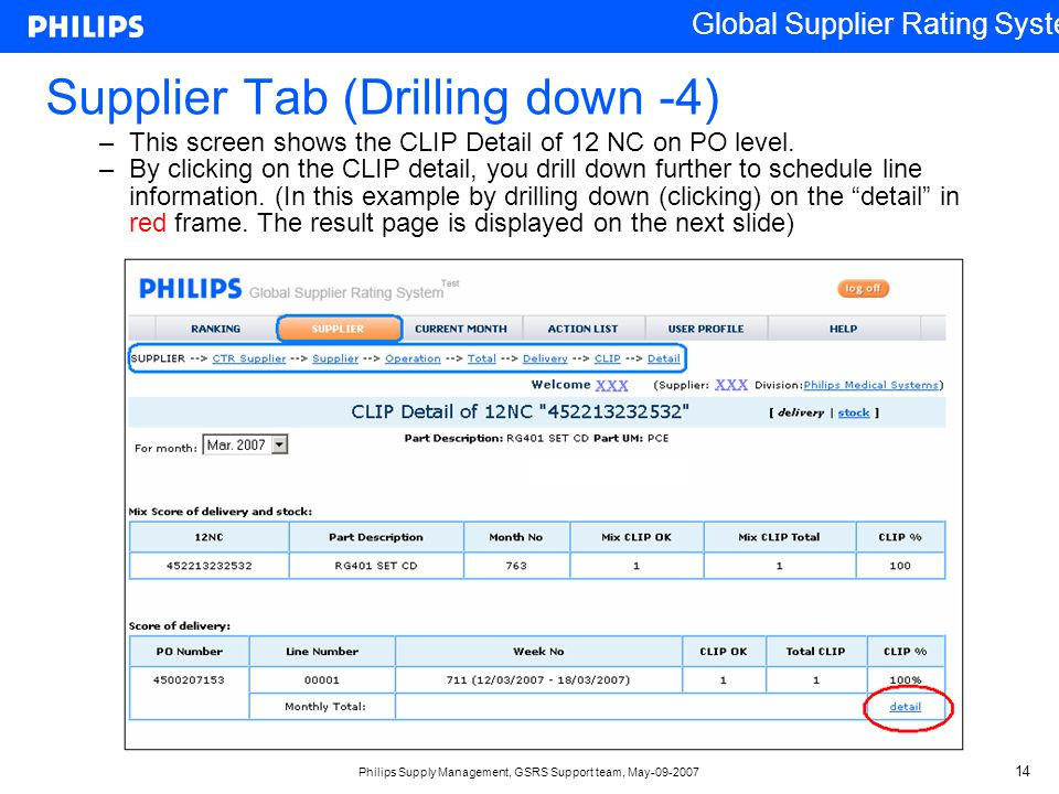 Supplier Tab (Drilling down -4)