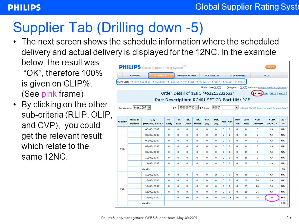 Supplier Tab (Drilling down -5)