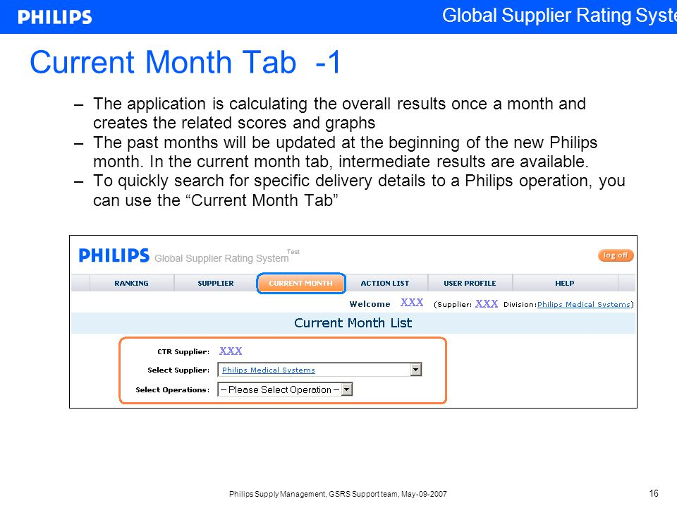 Current Month Tab -1 The application is calculating the overall results once a month and creates the related scores and graphs.