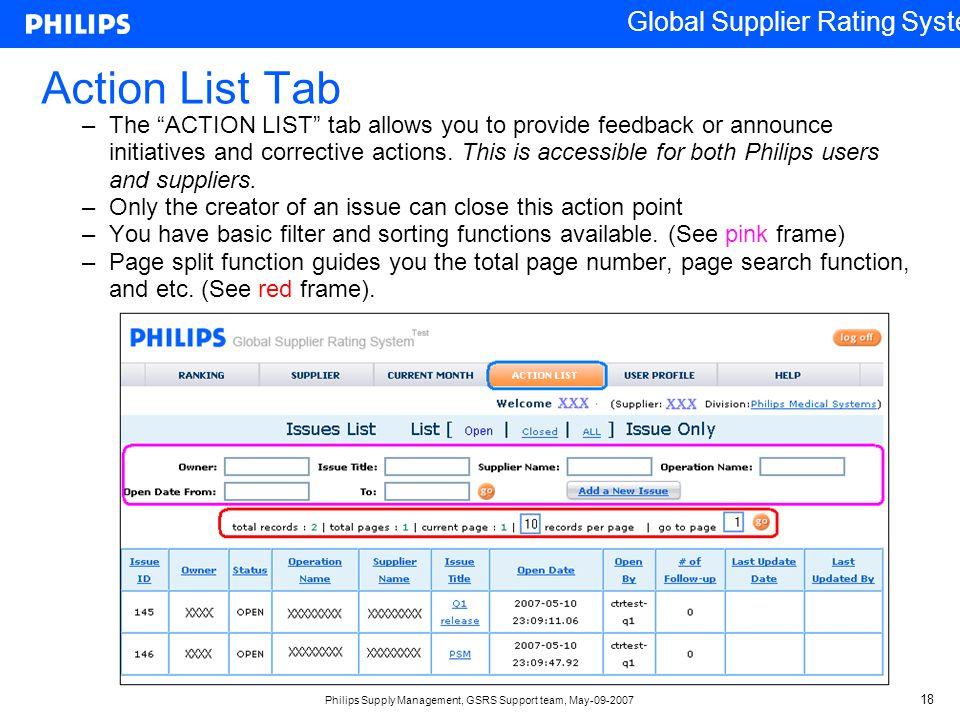 Action List Tab