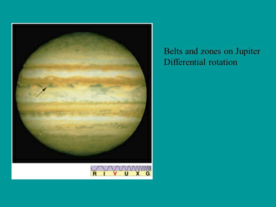 Belts and zones on Jupiter