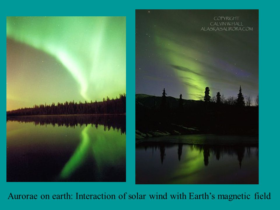 Aurorae on earth: Interaction of solar wind with Earth's magnetic field