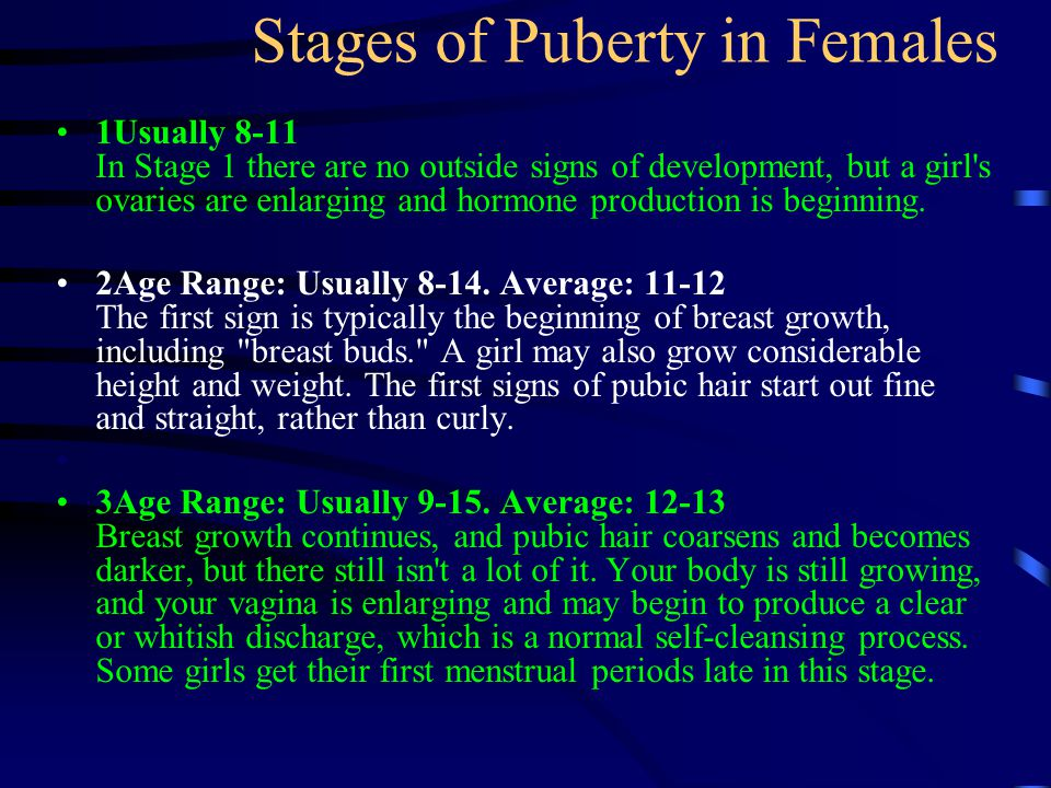 Stages of Puberty in Females
