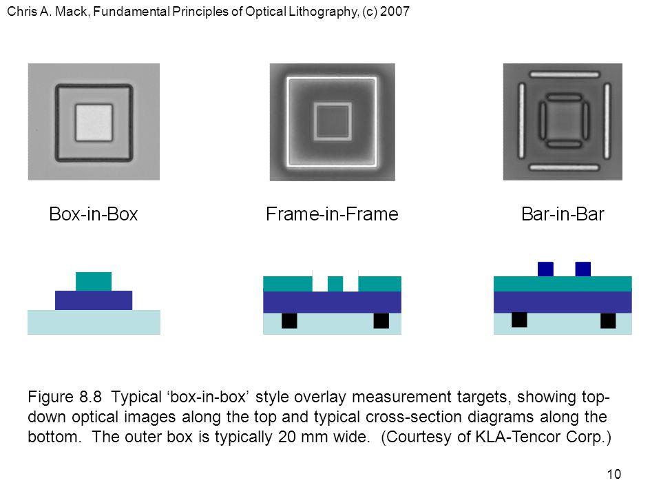 Chris A. Mack, Fundamental Principles of Optical Lithography, (c) 2007
