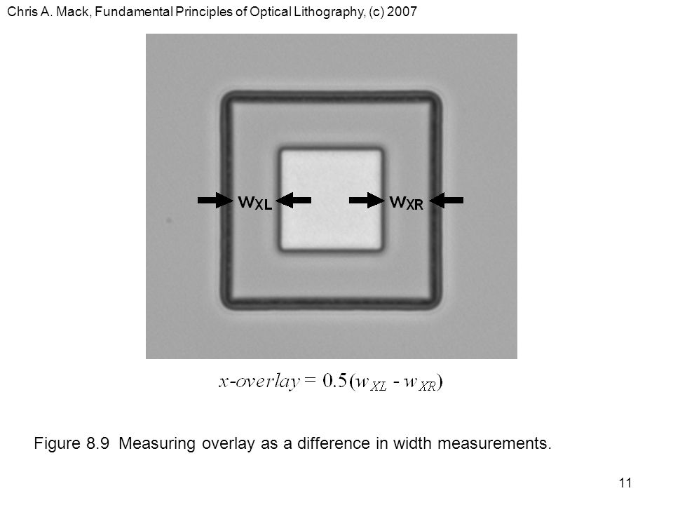 Figure 8.9 Measuring overlay as a difference in width measurements.