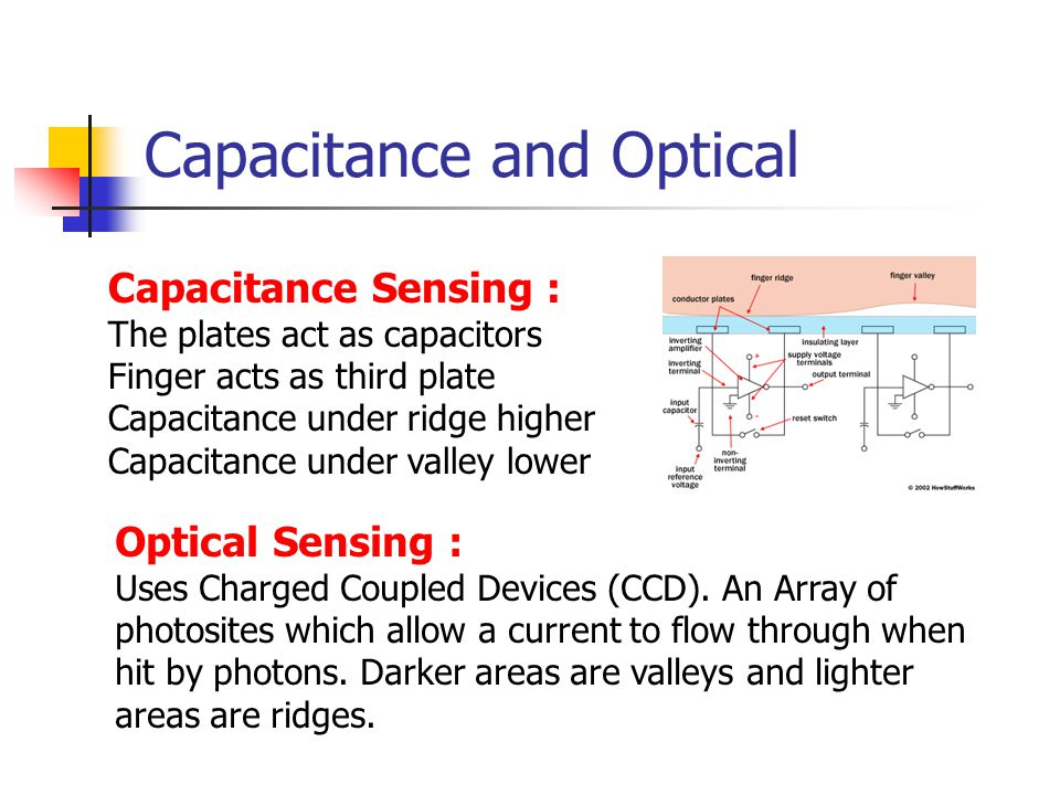 Capacitance and Optical
