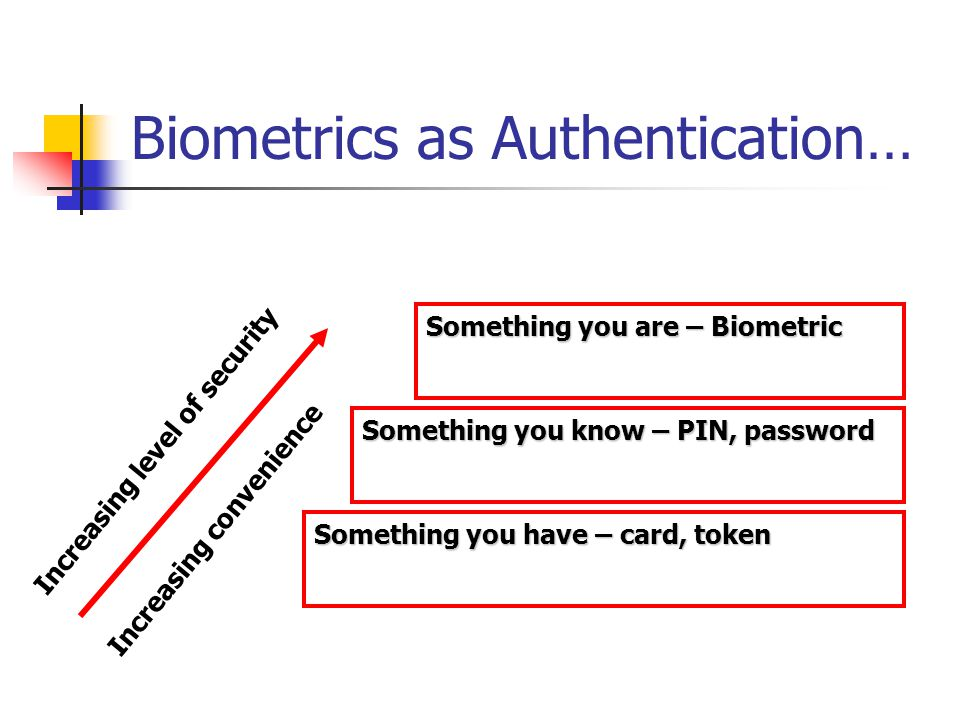 Biometrics as Authentication…