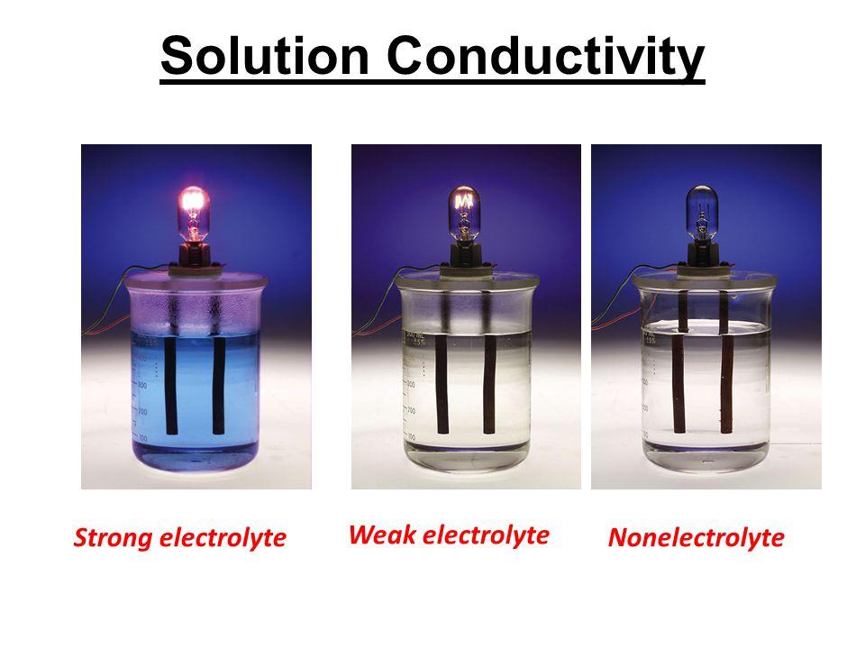 Solution Conductivity
