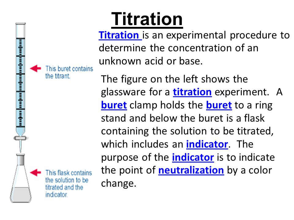Titration Titration is an experimental procedure to determine the concentration of an unknown acid or base.