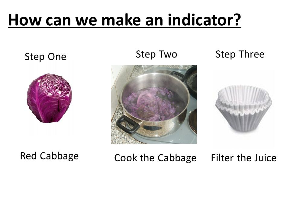 How can we make an indicator